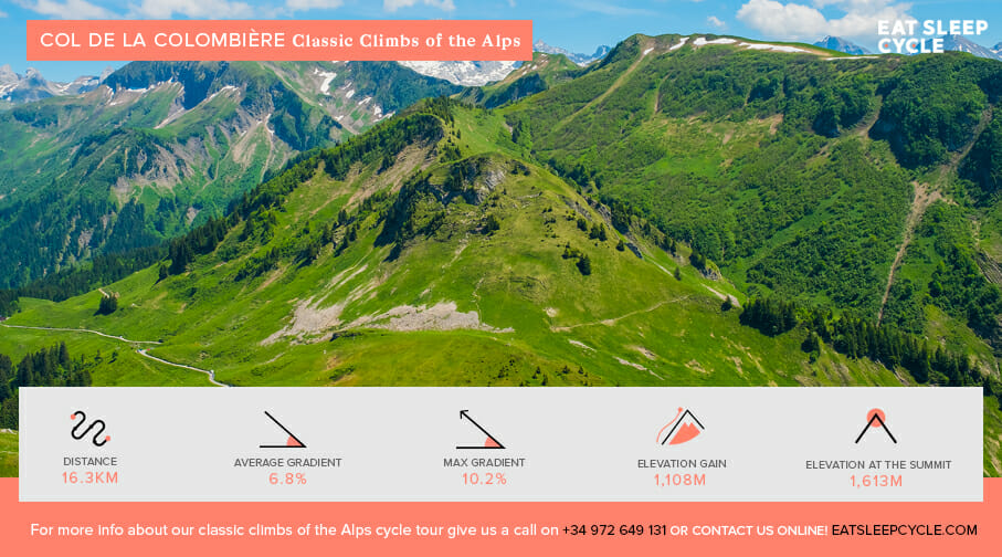 Classic Climbs of the Alps - Col de la Colombière - Alps Cycling Tour