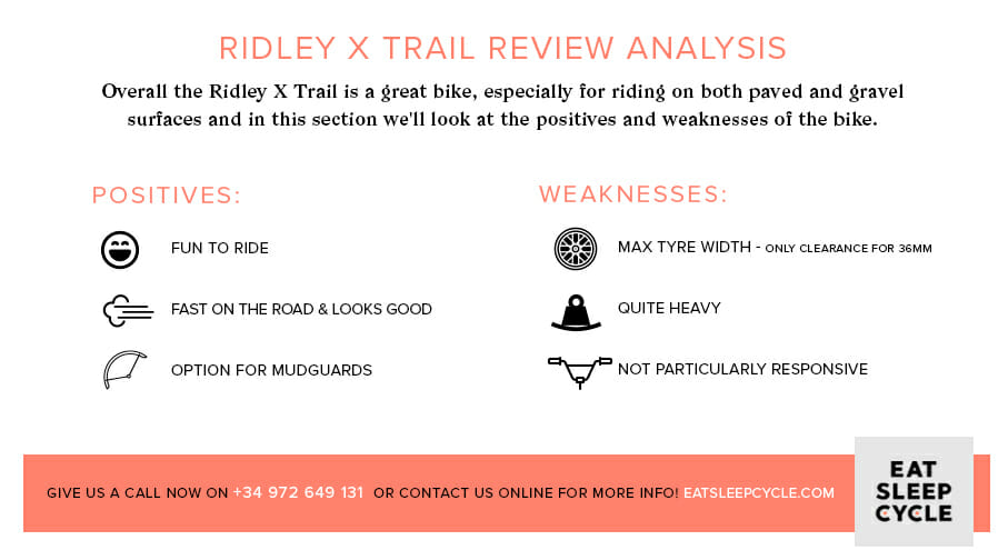 Ridley X Trail - Bike Review Analysis