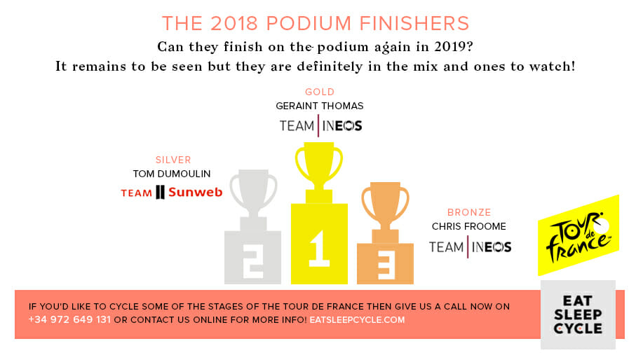 Tour De France 2018 Podium Finishers - Eat Sleep Cycle