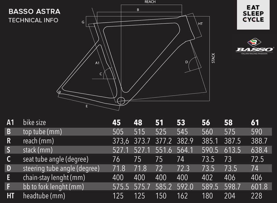 Basso Astra 2020 Bike - Technical Info - Eat Sleep Cycle