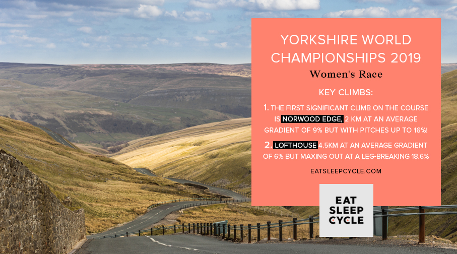 Yorkshire 2019 World Championships - Women's Race