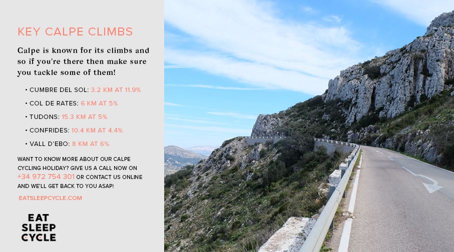 Key Calpe Climbs - Calpe Winter Cycling - Eat Sleep Cycle