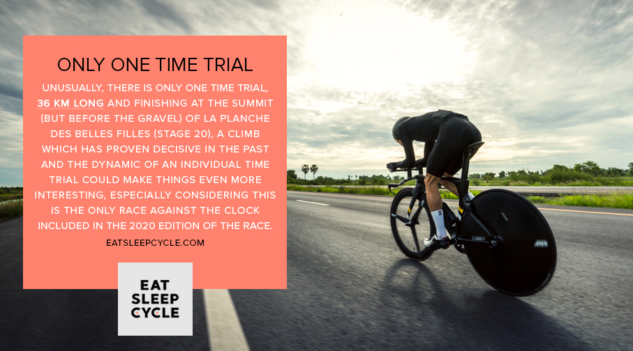 Time Trial - Tour de France 2020 - Eat Sleep Cycle