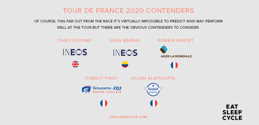 Tour de France 2020 - Contenders - Eat Sleep Cycle