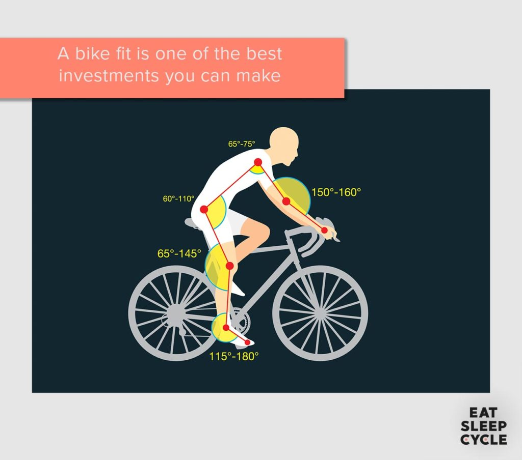 Bike-Fit-Getting-Started-Road-Cycling-Eat-Sleep-Cycle-2