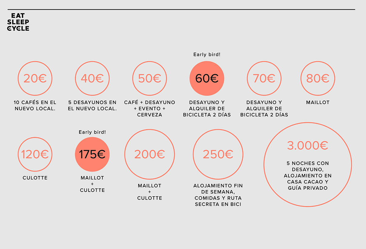 Eat-Sleep-Cycle-Café-Crowdfunding-Premios